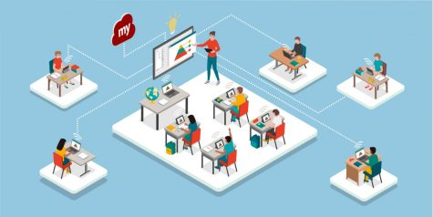What Do Teachers Think About Hybrid Learning?